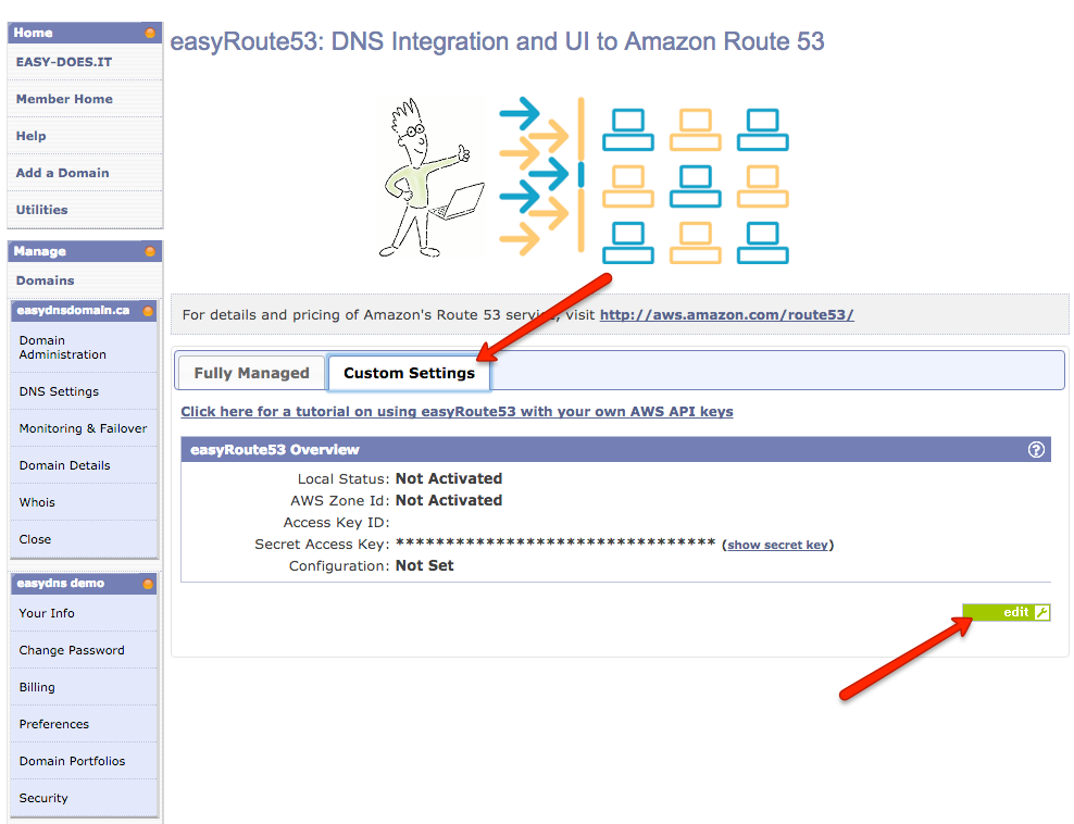 easyroute53 integration with easyDNS